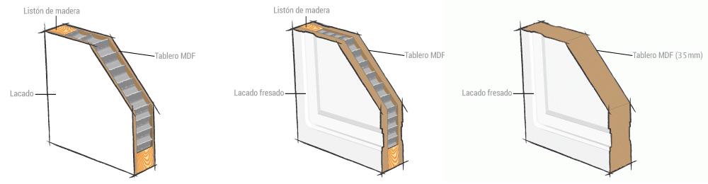 Puerta lacada mod mml4 maderas garcia diego for Como lacar una puerta barnizada